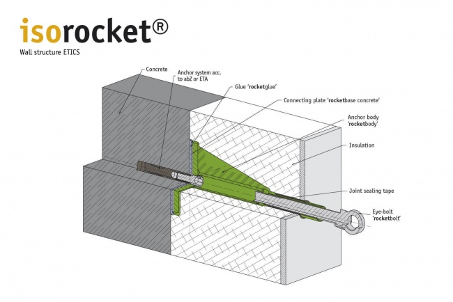 Structure of a WDVS façade with isorocket Concrete. Condition when first installed with an eye-bolt (rocketbolt)